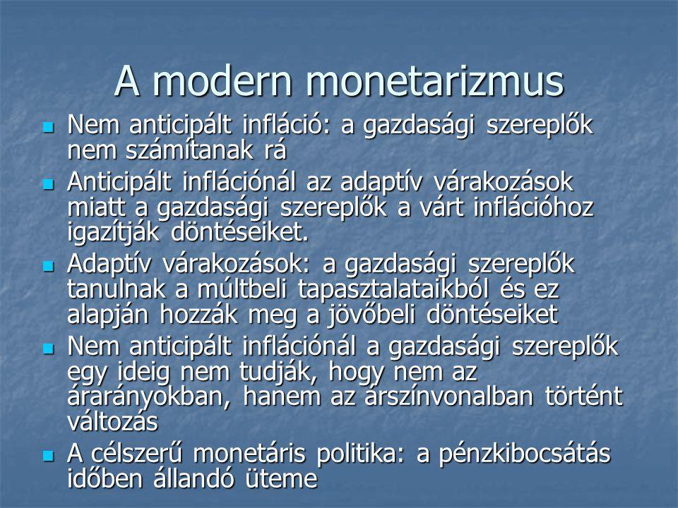 Új klasszikus makroökonómia Fő képviselői: R.E.Lucas, T.J.