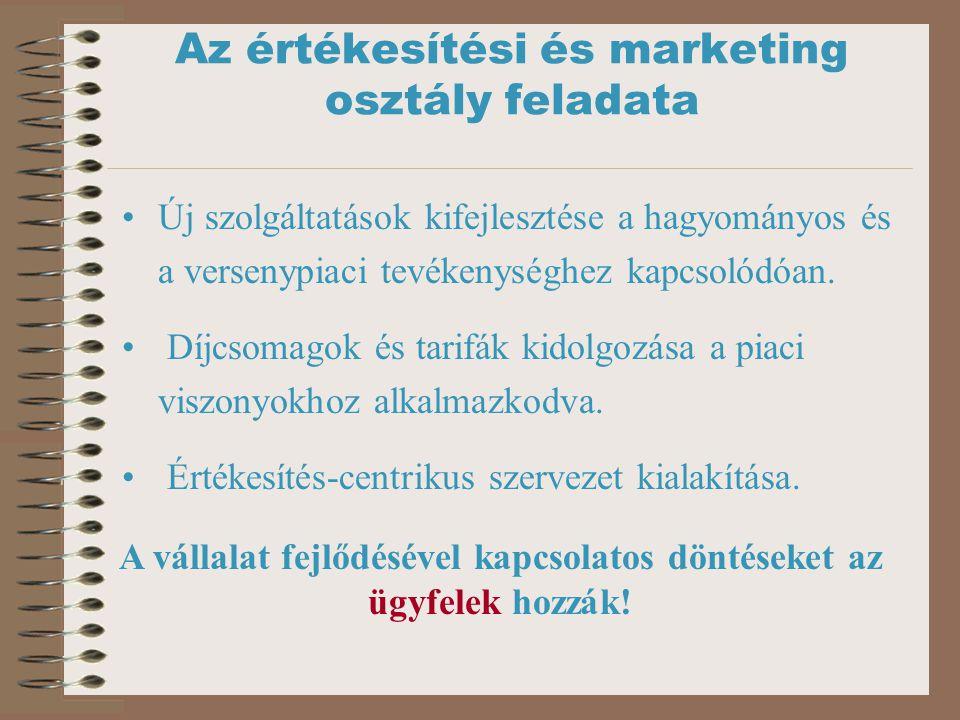 Az értékesítési és marketing osztály feladata Új szolgáltatások kifejlesztése a hagyományos és a versenypiaci tevékenységhez kapcsolódóan.