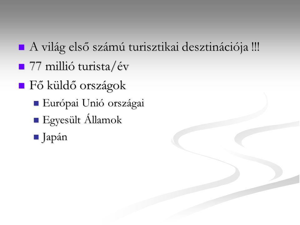 A világ első számú turisztikai desztinációja !!.A világ első számú turisztikai desztinációja !!.