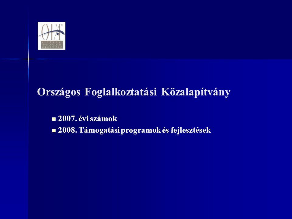 Országos Foglalkoztatási Közalapítvány 2007. évi számok 2008. Támogatási programok és fejlesztések