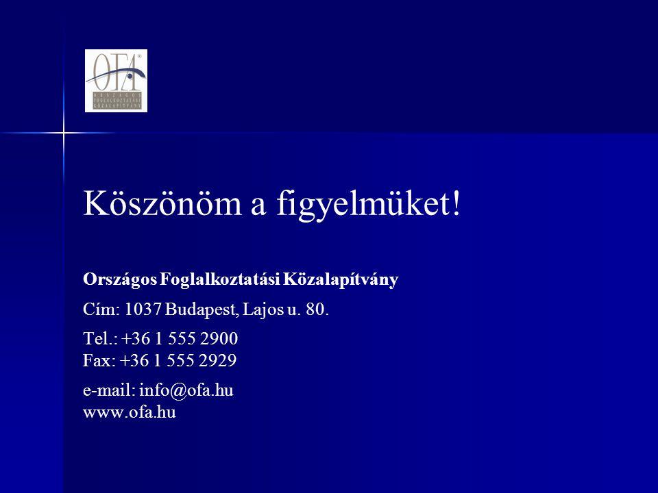 Országos Foglalkoztatási Közalapítvány Cím: 1037 Budapest, Lajos u.