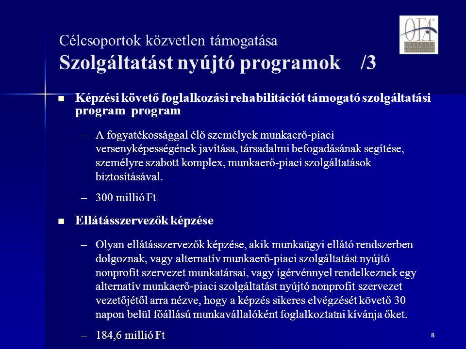 8 Célcsoportok közvetlen támogatása Szolgáltatást nyújtó programok /3 Képzési követő foglalkozási rehabilitációt támogató szolgáltatási program program – –A fogyatékossággal élő személyek munkaerő-piaci versenyképességének javítása, társadalmi befogadásának segítése, személyre szabott komplex, munkaerő-piaci szolgáltatások biztosításával.