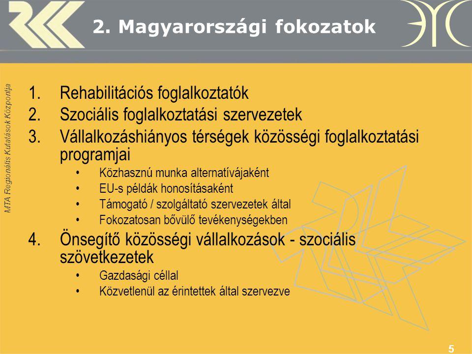 MTA Regionális Kutatások Központja 5 2. Magyarországi fokozatok 1.Rehabilitációs foglalkoztatók 2.Szociális foglalkoztatási szervezetek 3.Vállalkozásh