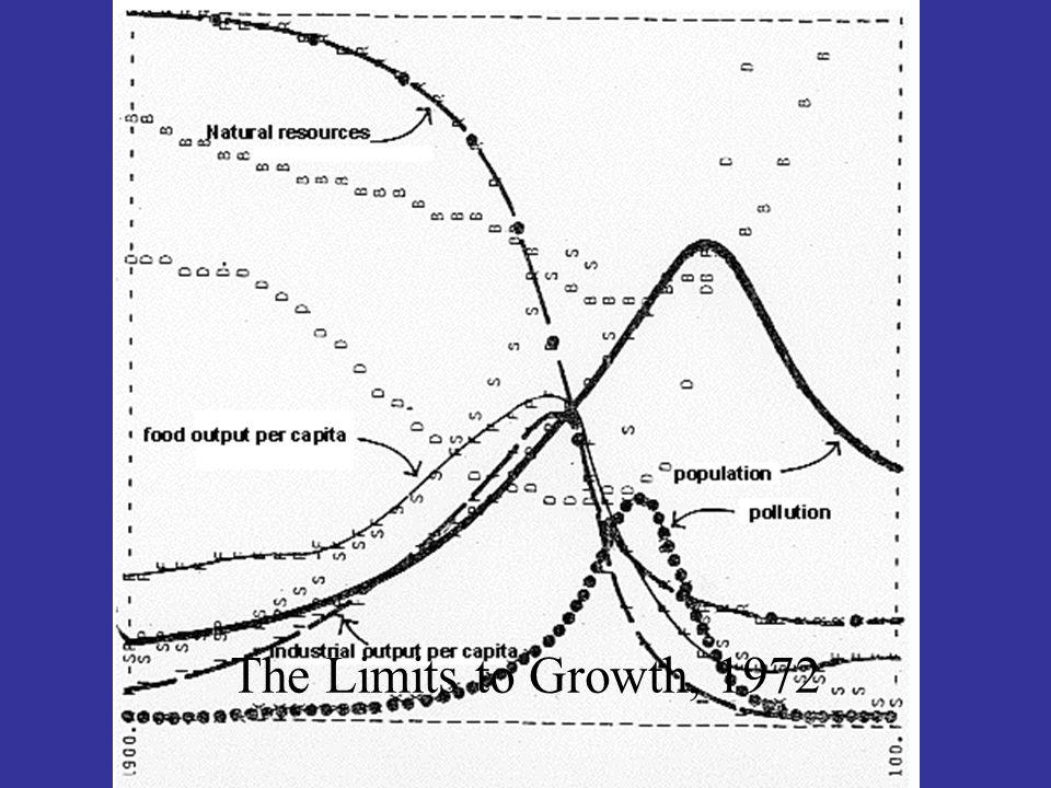The Limits to Growth, 1972