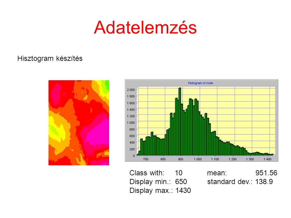 Adatelemzés Hisztogram készítés Class with: 10 mean: 951.56 Display min.: 650 standard dev.: 138.9 Display max.: 1430