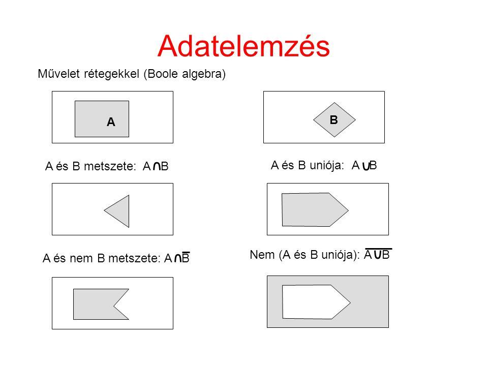 Adatelemzés Művelet rétegekkel (Boole algebra) A B A és B metszete: A B A és B uniója: A B A és nem B metszete: A B Nem (A és B uniója): A B