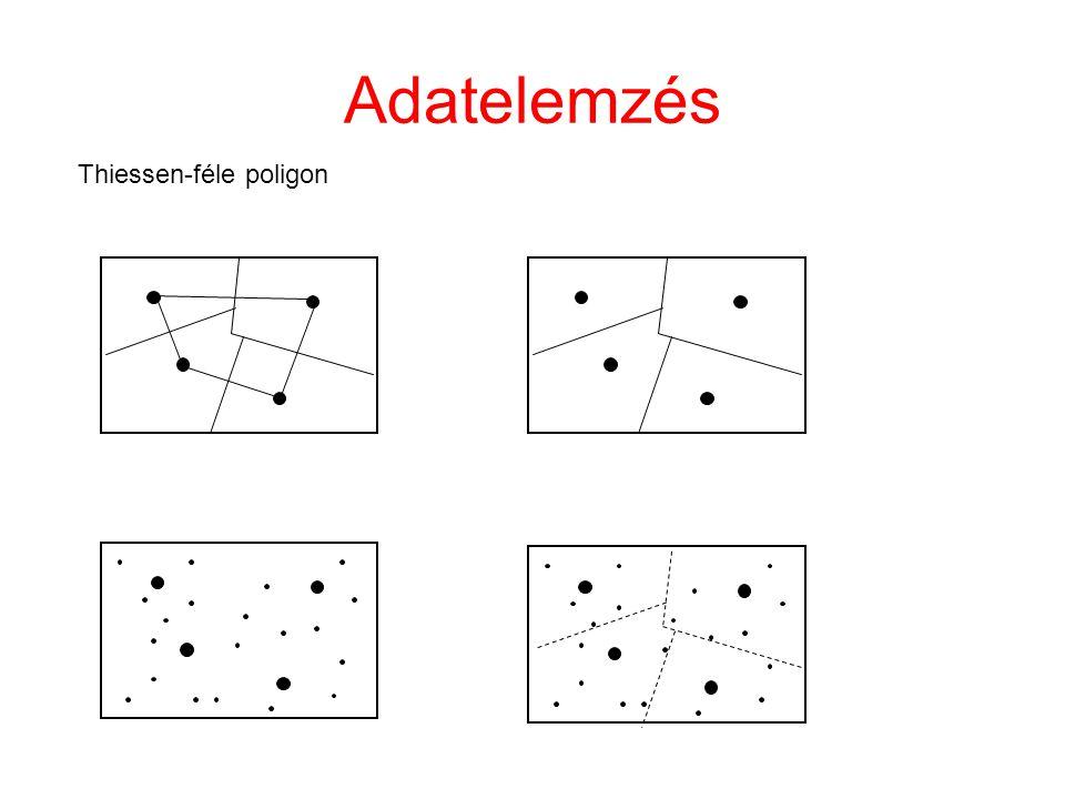 Adatelemzés Thiessen-féle poligon