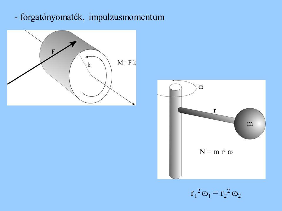 - forgatónyomaték, impulzusmomentum r 1 2  1 = r 2 2  2