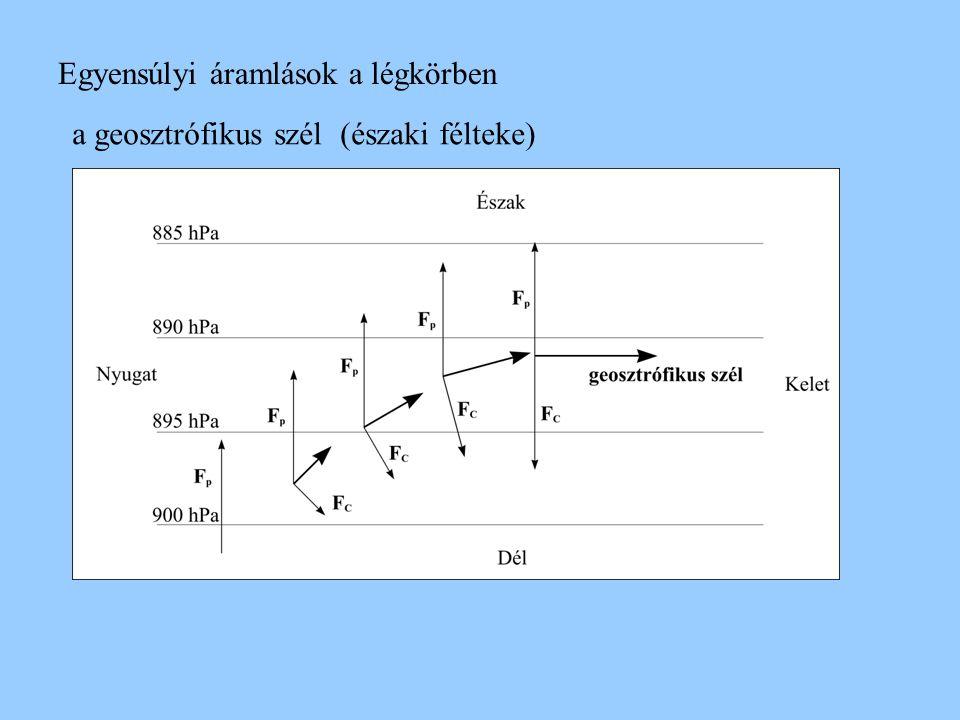 Egyensúlyi áramlások a légkörben a geosztrófikus szél (északi félteke)
