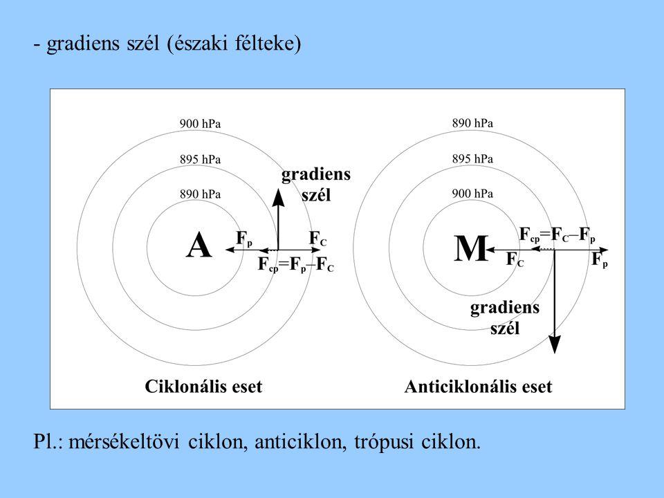 - gradiens szél (északi félteke) Pl.: mérsékeltövi ciklon, anticiklon, trópusi ciklon.