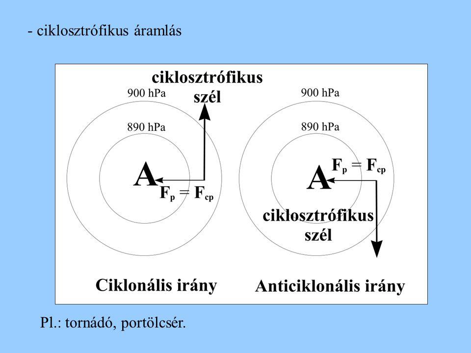 - ciklosztrófikus áramlás Pl.: tornádó, portölcsér.