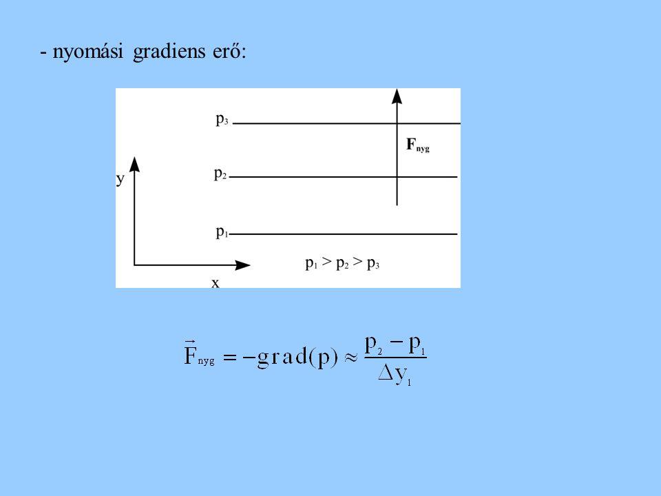 - hidrosztatikai felhajtóerő F fel FgFg T1,1T1,1 T2,2T2,2