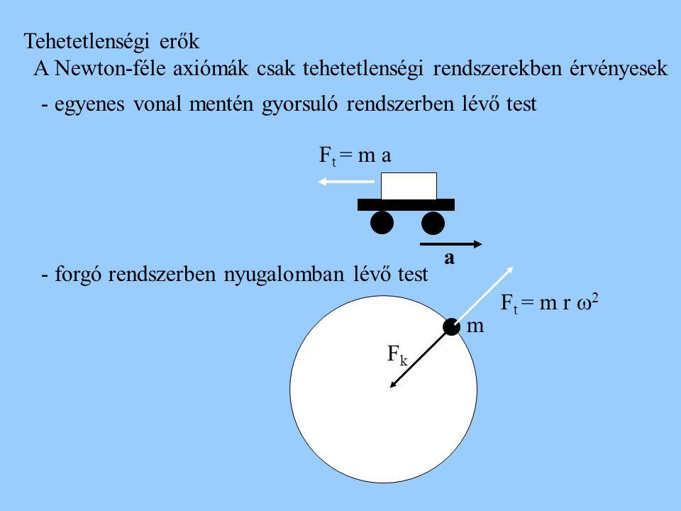 Tehetetlenségi erők A Newton-féle axiómák csak tehetetlenségi rendszerekben érvényesek - egyenes vonal mentén gyorsuló rendszerben lévő test a F t = m