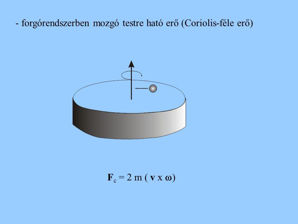 - forgórendszerben mozgó testre ható erő (Coriolis-féle erő) F c = 2 m ( v x  )