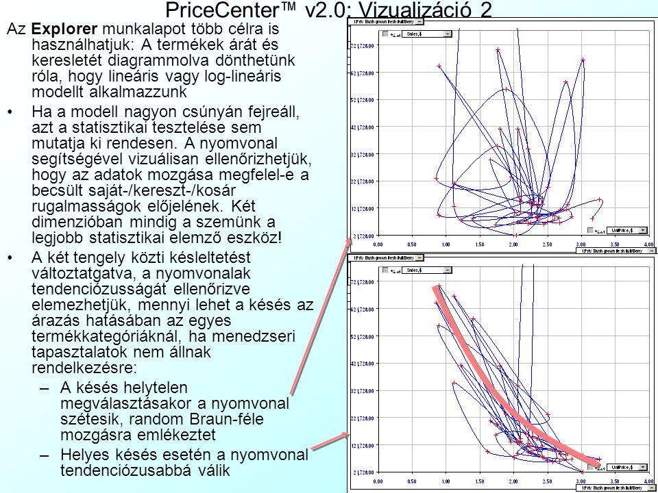PriceCenter ™ v2.0: Vizualizáció 2 Az Explorer munkalapot több célra is használhatjuk: A termékek árát és keresletét diagrammolva dönthetünk róla, hog