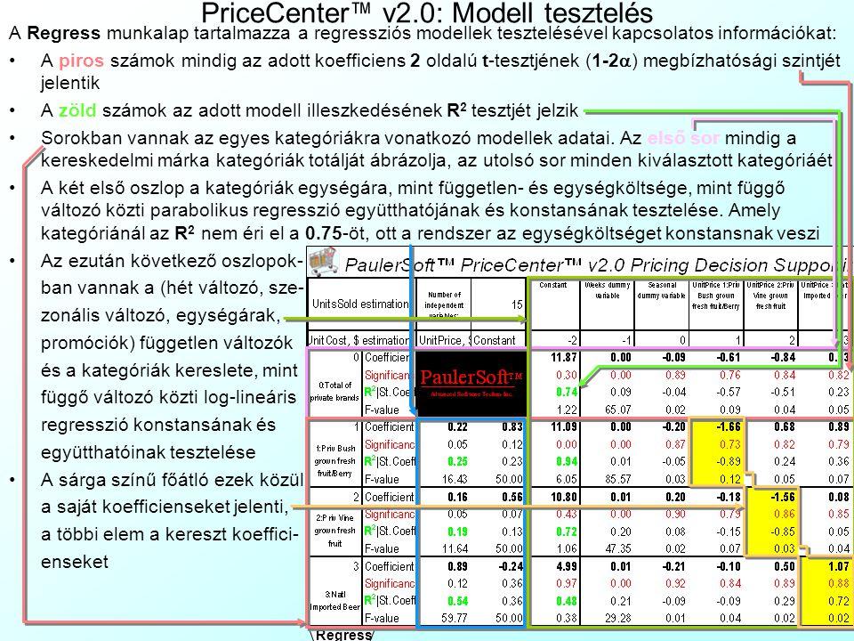 PriceCenter ™ v2.0: Modell tesztelés A Regress munkalap tartalmazza a regressziós modellek tesztelésével kapcsolatos információkat: A piros számok min