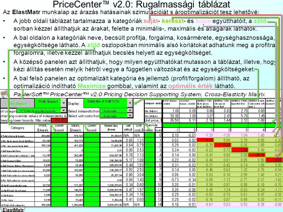 PriceCenter ™ v2.0: Rugalmassági táblázat Az ElastMatr munkalap az árazás hatásainak szimulációját s ároptimalizációt tesz lehetővé: A jobb oldali táb