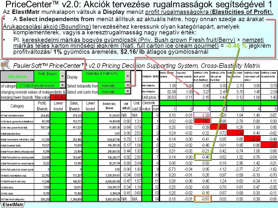 PriceCenter ™ v2.0: Akciók tervezése rugalmasságok segítségével 1 Az ElastMatr munkalapon váltsuk a Display menüt profit rugalmasságokra (Elasticities