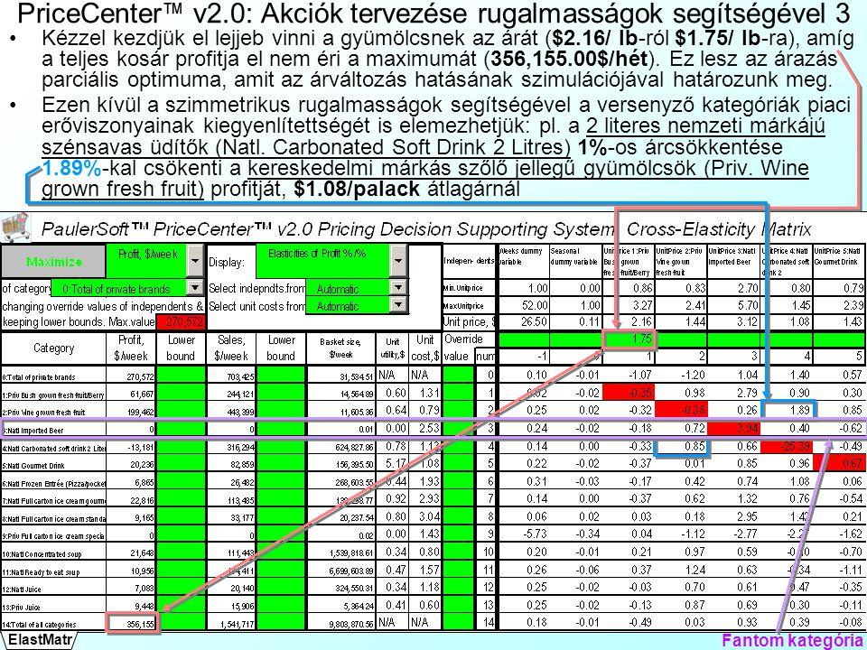 PriceCenter ™ v2.0: Akciók tervezése rugalmasságok segítségével 3 Kézzel kezdjük el lejjeb vinni a gyümölcsnek az árát ($2.16/ lb-ról $1.75/ lb-ra), a