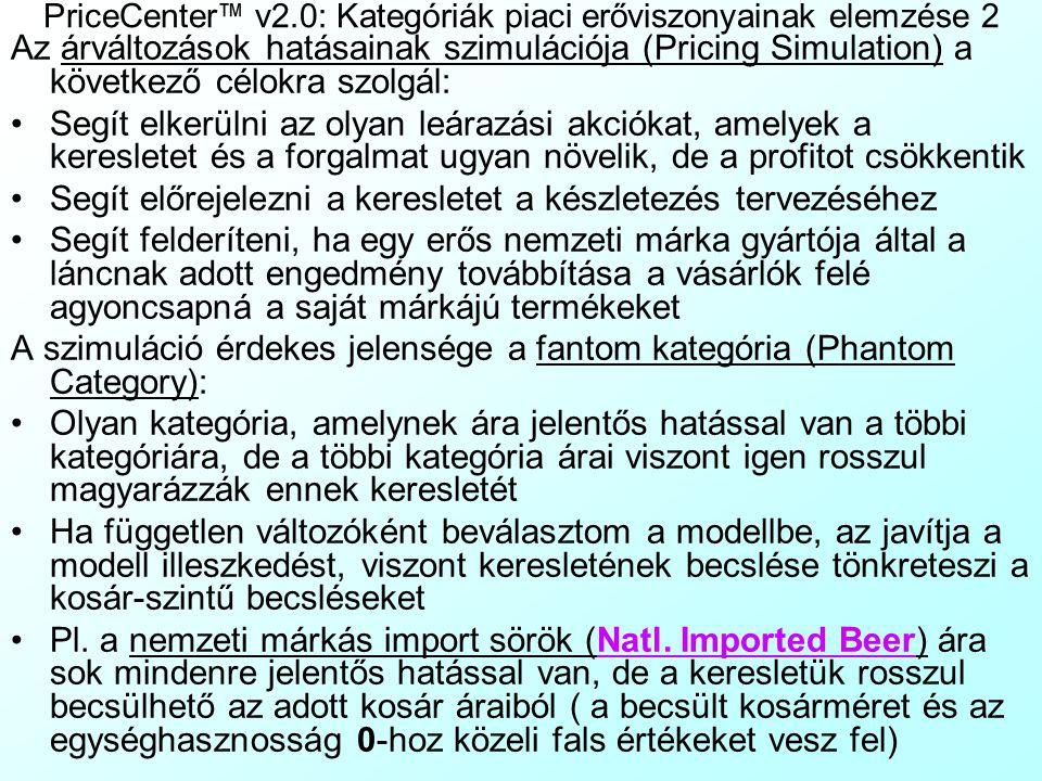 PriceCenter ™ v2.0: Kategóriák piaci erőviszonyainak elemzése 2 Az árváltozások hatásainak szimulációja (Pricing Simulation) a következő célokra szolg