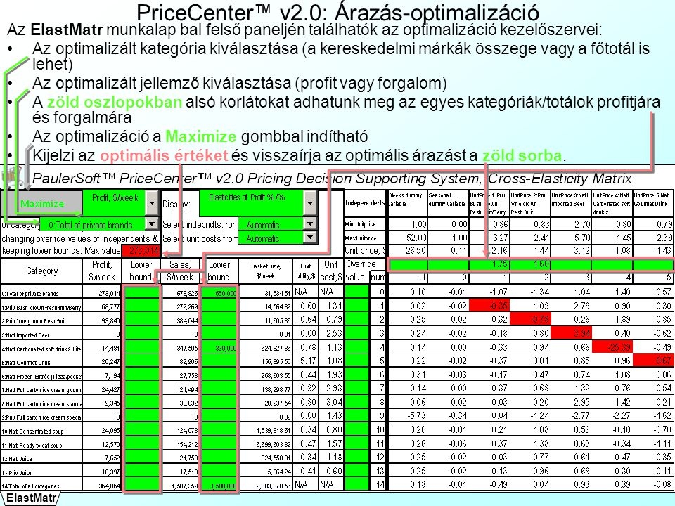 PriceCenter ™ v2.0: Árazás-optimalizáció Az ElastMatr munkalap bal felső paneljén találhatók az optimalizáció kezelőszervei: Az optimalizált kategória