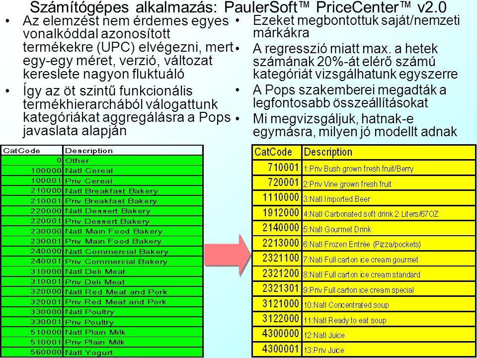 PriceCenter ™ v2.0: Az adatforrások A Pops aggregációs rendszer négy dimenziója szerint: Hét, Üzlet, Szegmens, Termékcsoport az Oracle adatbázisból egy MSAccess előagregációs táblába (WeekStoreSeg CatAggr.mdb) aggregáljuk a tételek adatait Majd innen szedi fel őket a PriceCenter Kimutatás táblája (A rendszer oktatási verziója nem képes az adatokat adatbázisból frissíteni, de a Kimutatást kijelölve, Ctrl+C-vel vágólapra másolva, Szerkesztés| Irányított beillesztés| Csak értéket menüvel visszaillesztve beírhatjuk a munkalapra a saját adatainkat is) Aggregációs szintek Dimenziók Tranzakció # TranzKód * Dátum * ÜzletKód * KártyaKód Tétel # TételKód * Mennyiség * TranzKód * ÁrazKód Termék # Vonalkód * Leírás * TermKód TermCsop # TermKód * TermNév * FelettKód Kártya # KártyKód * VevőNév * HáztKód Szegmens # SzegKód * SzegNév * LojKód * ProfKód Háztartás # HáztKód * Cím, demo * Duráció * CBG Kód * SzegmKód * LegjobbÜzl Üzlet # ÜzlKód * RégióKód * VersCsp Árazódás # ÁrazKód * VonalKód * Hétszám * RégióKód * EgységÁr * EgysKtg Kupon # Vonalkód * Típus * Engedm * ÁrazKód Nap # Dátum * HétSzám Hét # HétSzám * NegyÉv Tényadatok ElőAggregác # AggrKód * SzegKód * ÜzletKód * TermKód * HétSzám * Keresl, db * Forg, $ * Profit, $ * Költség, $ * Kupon, $ * Promóc, db Excel Kimutatás