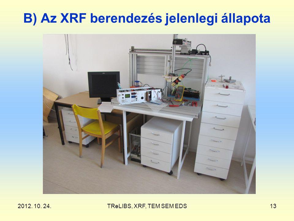 2012. 10. 24.TReLIBS, XRF, TEM SEM EDS13 B) Az XRF berendezés jelenlegi állapota