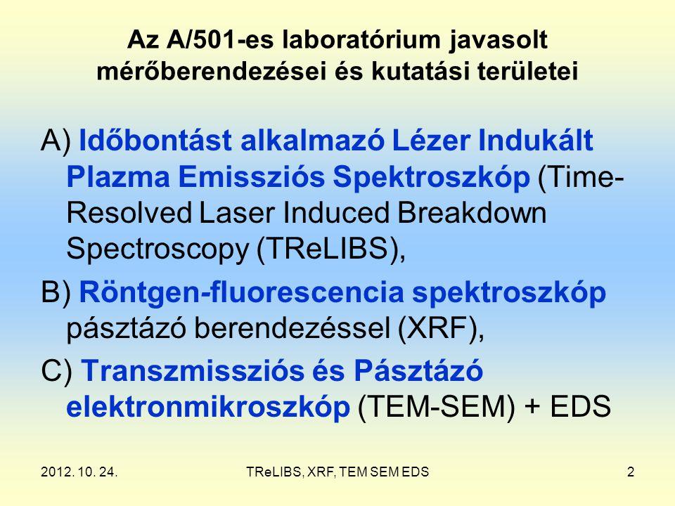 2012. 10. 24.TReLIBS, XRF, TEM SEM EDS2 Az A/501-es laboratórium javasolt mérőberendezései és kutatási területei A) Időbontást alkalmazó Lézer Indukál