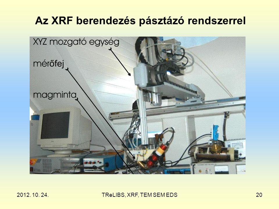 2012. 10. 24.TReLIBS, XRF, TEM SEM EDS20 Az XRF berendezés pásztázó rendszerrel