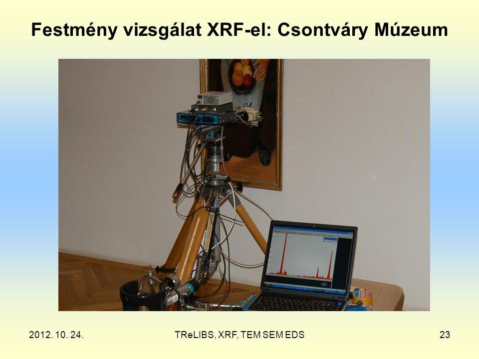 2012. 10. 24.TReLIBS, XRF, TEM SEM EDS23 Festmény vizsgálat XRF-el: Csontváry Múzeum