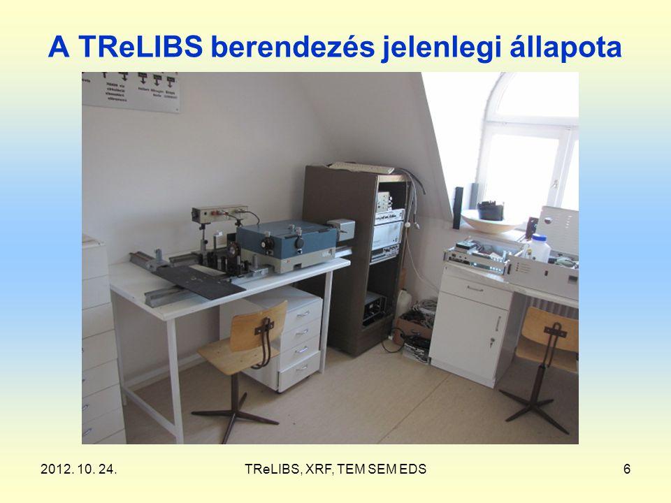 2012. 10. 24.TReLIBS, XRF, TEM SEM EDS6 A TReLIBS berendezés jelenlegi állapota