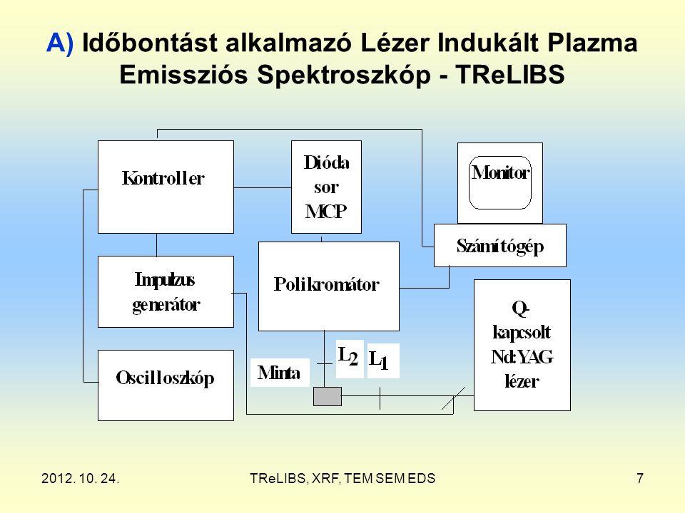 2012. 10. 24.TReLIBS, XRF, TEM SEM EDS7 A) Időbontást alkalmazó Lézer Indukált Plazma Emissziós Spektroszkóp - TReLIBS