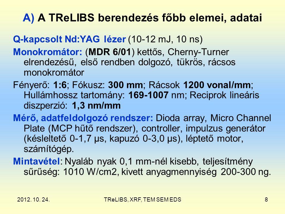 2012. 10. 24.TReLIBS, XRF, TEM SEM EDS8 A) A TReLIBS berendezés főbb elemei, adatai Q-kapcsolt Nd:YAG lézer (10-12 mJ, 10 ns) Monokromátor: (MDR 6/01)