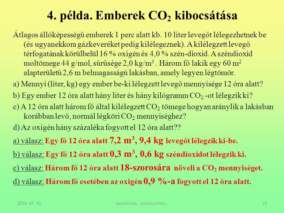2014. 07. 30.paaszívház,..autonomház,..21 4. példa. Emberek CO 2 kibocsátása Átlagos állóképességű emberek 1 perc alatt kb. 10 liter levegőt lélegezhe