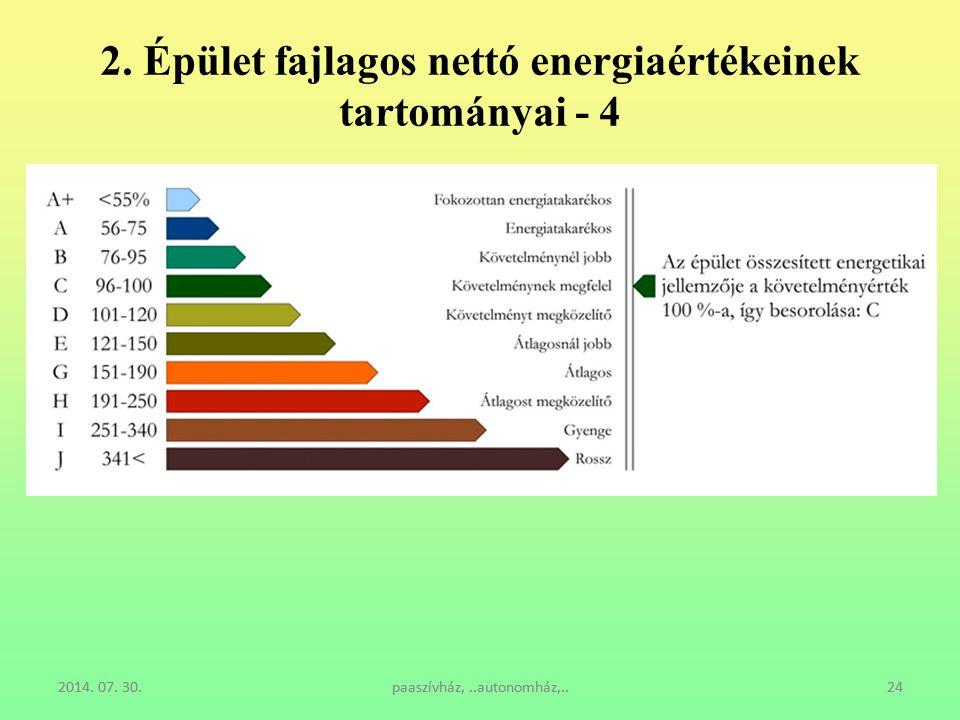 2014. 07. 30.paaszívház,..autonomház,..242014. 07. 30.paaszívház,..autonomház,..24 2. Épület fajlagos nettó energiaértékeinek tartományai - 4
