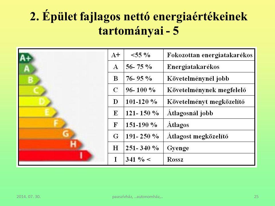 2014. 07. 30.paaszívház,..autonomház,..252014. 07. 30.paaszívház,..autonomház,..25 2. Épület fajlagos nettó energiaértékeinek tartományai - 5