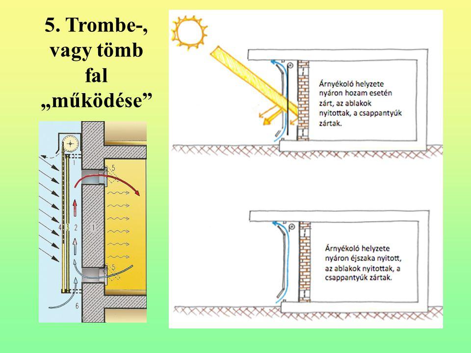 """5. Trombe-, vagy tömb fal """"működése"""""""