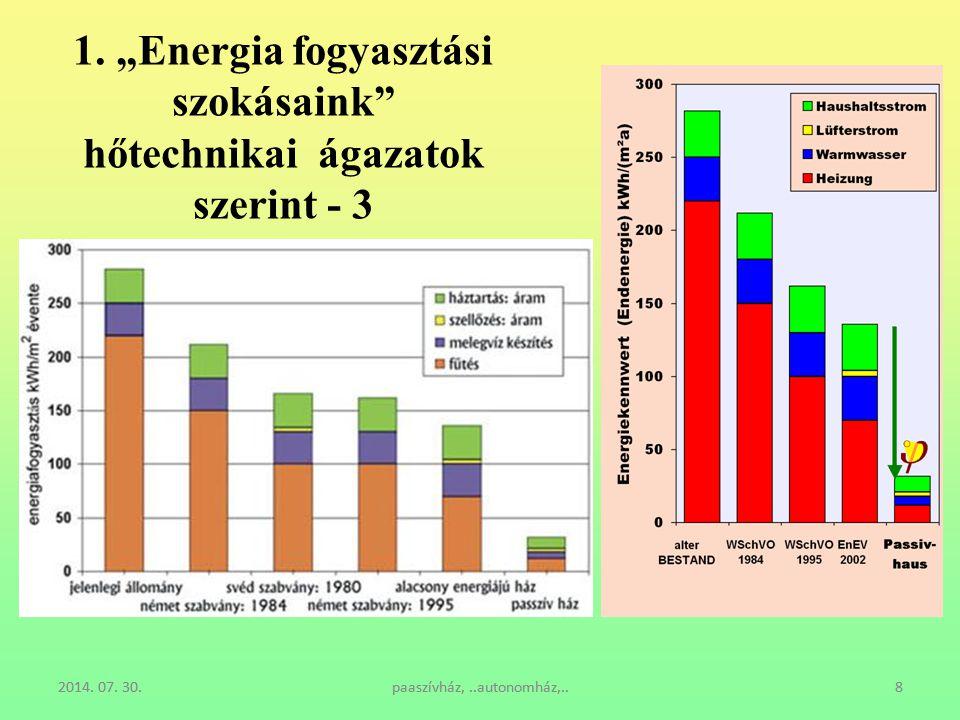 """2014. 07. 30.paaszívház,..autonomház,..82014. 07. 30.paaszívház,..autonomház,..8 1. """"Energia fogyasztási szokásaink"""" hőtechnikai ágazatok szerint - 3"""