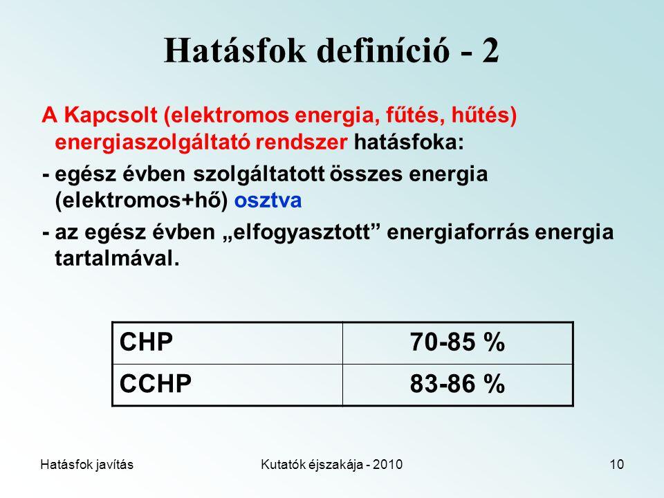 """Hatásfok javításKutatók éjszakája - 201010 Hatásfok definíció - 2 A Kapcsolt (elektromos energia, fűtés, hűtés) energiaszolgáltató rendszer hatásfoka: - egész évben szolgáltatott összes energia (elektromos+hő) osztva - az egész évben """"elfogyasztott energiaforrás energia tartalmával."""