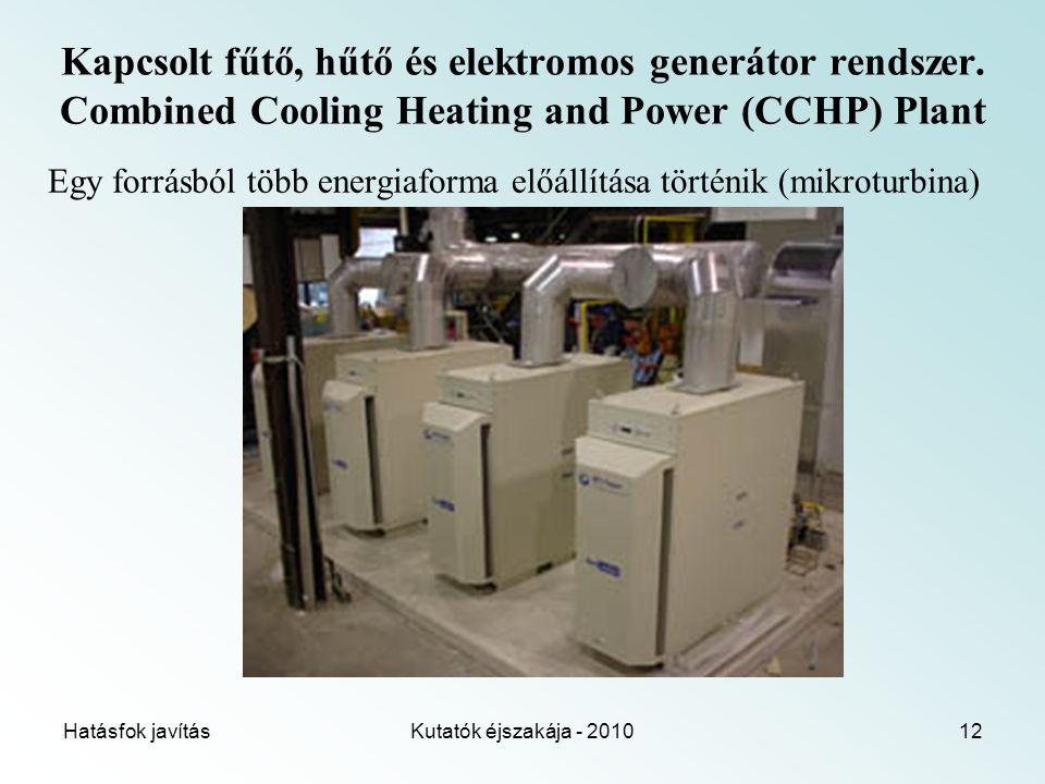 Hatásfok javításKutatók éjszakája - 201012 Kapcsolt fűtő, hűtő és elektromos generátor rendszer.