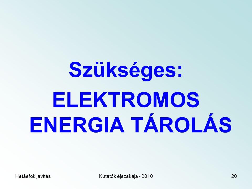 Hatásfok javításKutatók éjszakája - 201020 Szükséges: ELEKTROMOS ENERGIA TÁROLÁS
