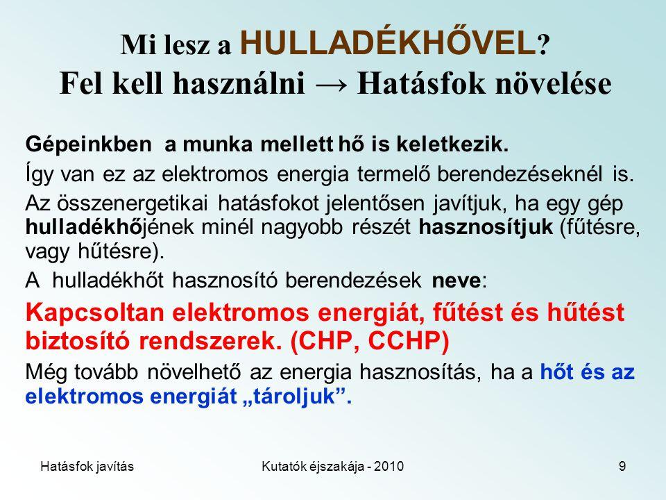 Hatásfok javításKutatók éjszakája - 20109 Mi lesz a HULLADÉKHŐVEL .