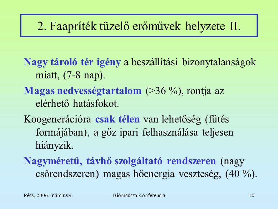 Pécs, 2006. március 9.Biomassza Konferencia10 2. Faapríték tüzelő erőművek helyzete II.