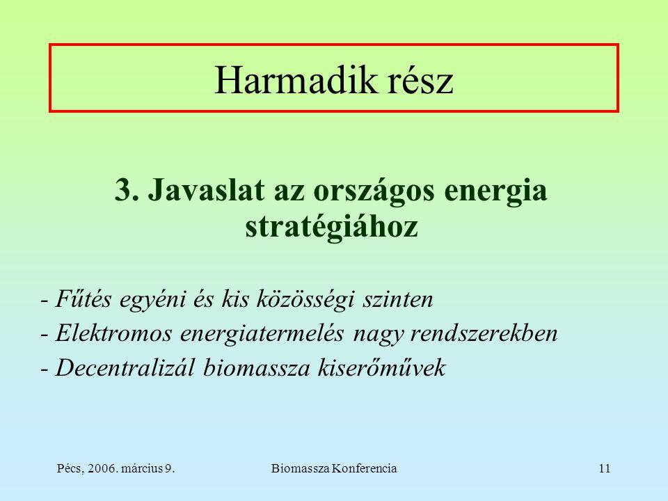 Pécs, 2006. március 9.Biomassza Konferencia11 Harmadik rész 3.
