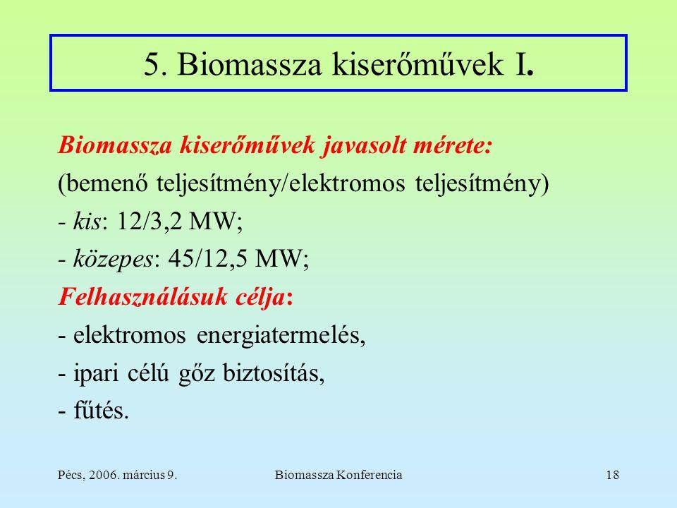 Pécs, 2006. március 9.Biomassza Konferencia18 5. Biomassza kiserőművek I.