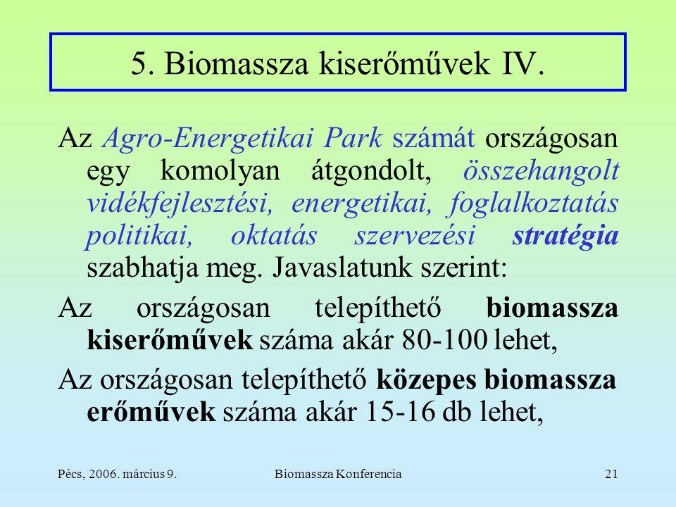 Pécs, 2006. március 9.Biomassza Konferencia21 5. Biomassza kiserőművek IV.