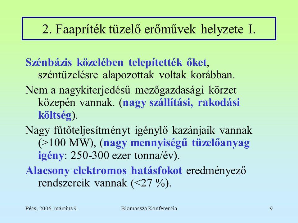 Pécs, 2006. március 9.Biomassza Konferencia9 2. Faapríték tüzelő erőművek helyzete I.