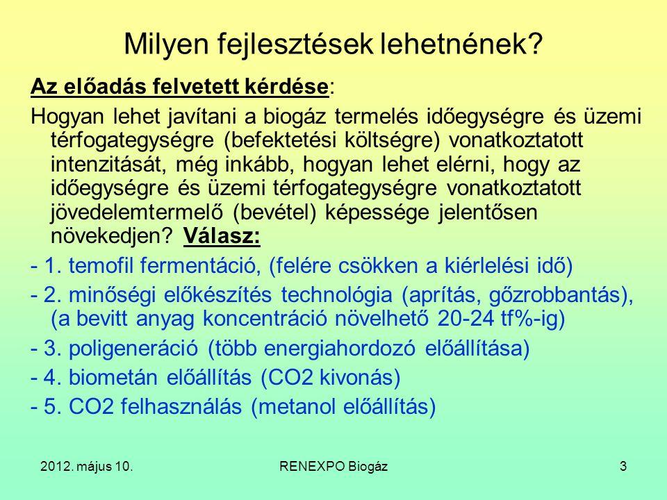 2012. május 10.RENEXPO Biogáz24 Malberg – Green Community