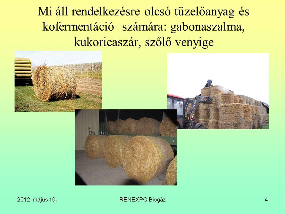2012. május 10.RENEXPO Biogáz25 Köszönöm a figyelmet