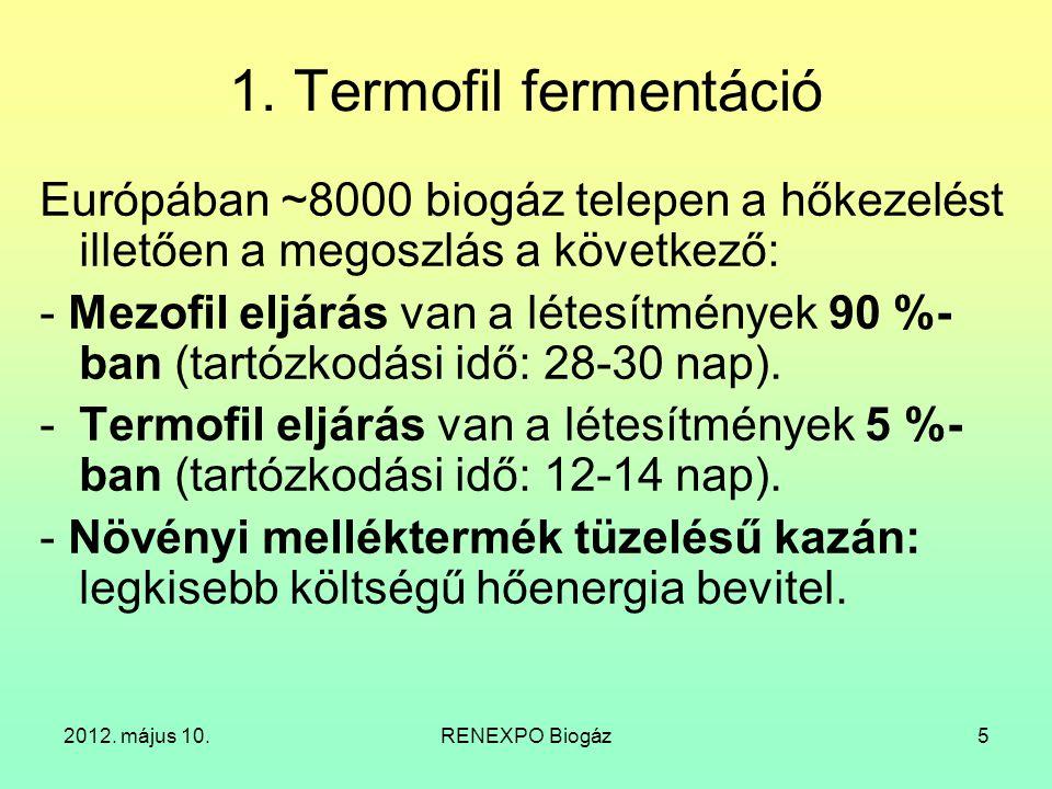 2012.május 10.RENEXPO Biogáz6 2.